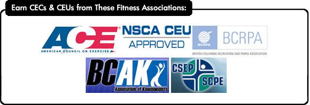 Fitness Associations